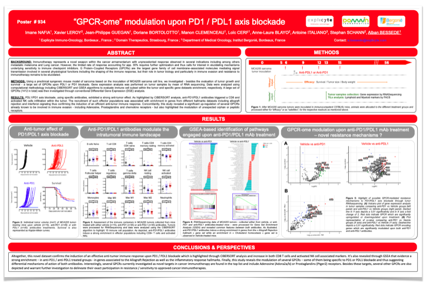Explicyte posters presented at the AACR Virtual Annual Meeting 2020